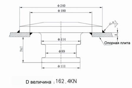 Сварной сцепной шкворень BH-KW90A-12/16