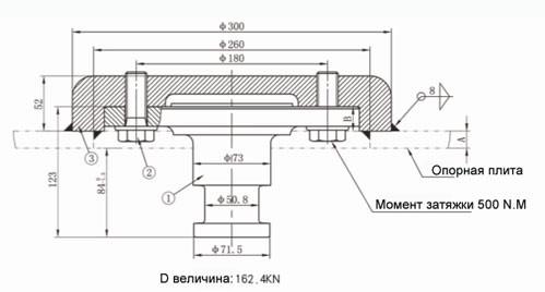 Cборочный сцепной шкворень BH-KZ5090A-12/16